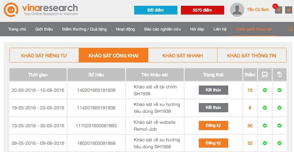Danh sach khao sat online tai vinaresearch
