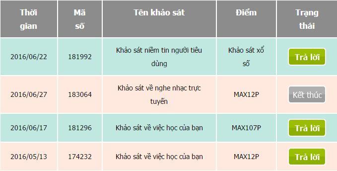 Top nhung trang khao sat kiem tien online uy tin nhat Viet Nam - 3