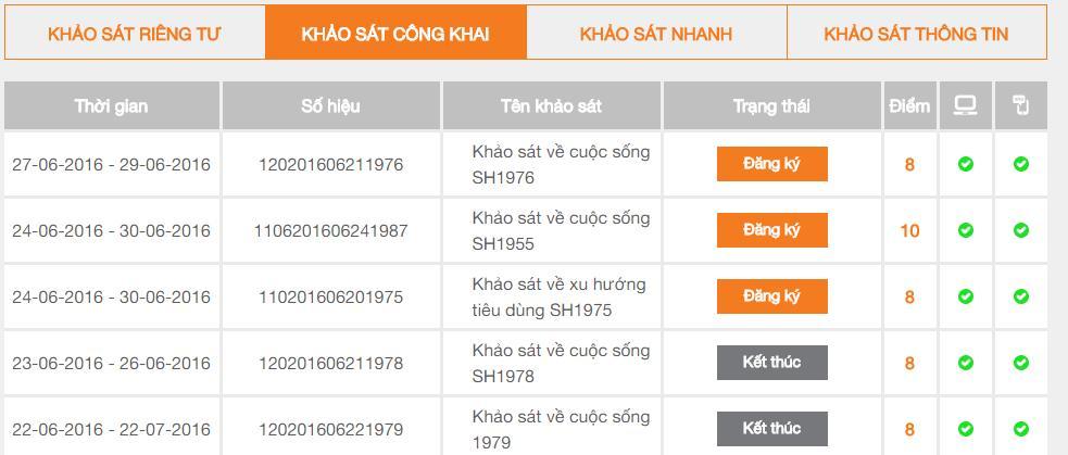 Top nhung trang khao sat kiem tien online uy tin nhat Viet Nam - 4