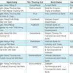 Danh sách Bank name và SWIFT code của các ngân hàng Việt Nam