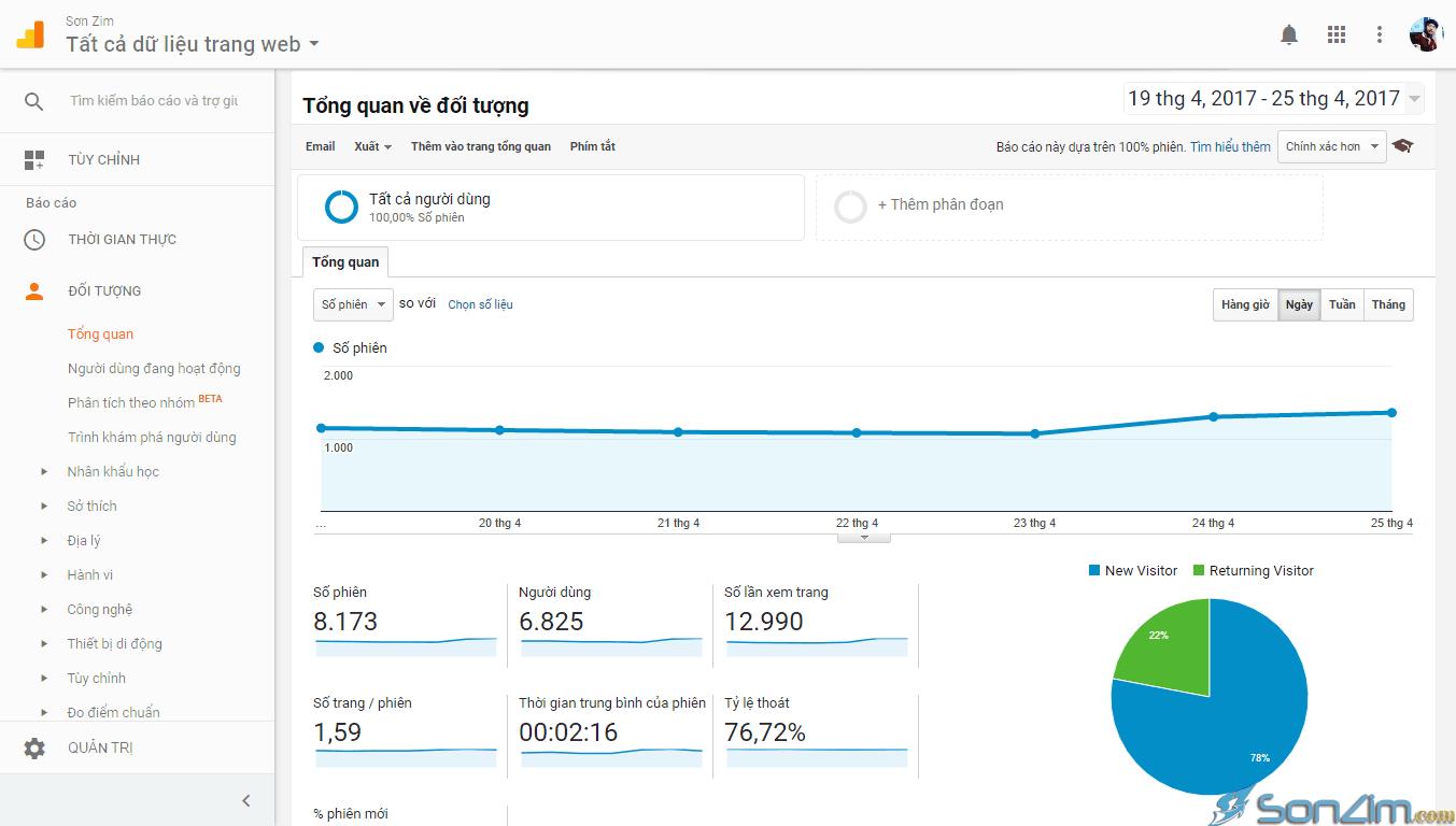 Hướng dẫn sử dụng Google Analytics để thống kê truy cập cho website/blog - 5