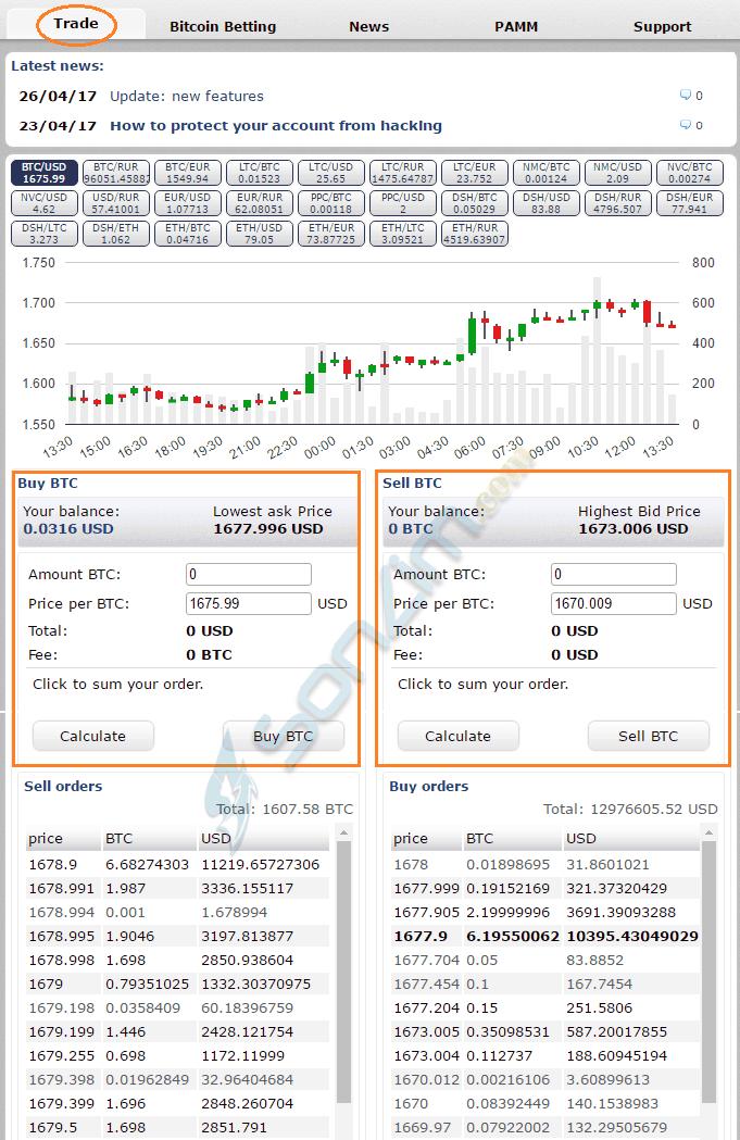 Mua bán bitcoin trên BTC-e