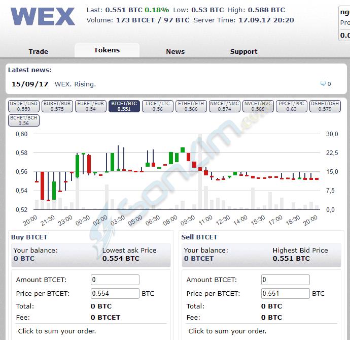 BTC-e đã cho rút tiền và chính thức hoạt động trở lại với tên WEX - 1