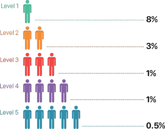 Dự án ICO Ethconnect (ECH) - 4