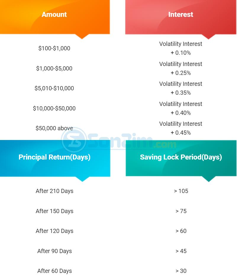 du-an-bankcoin-ico-lending