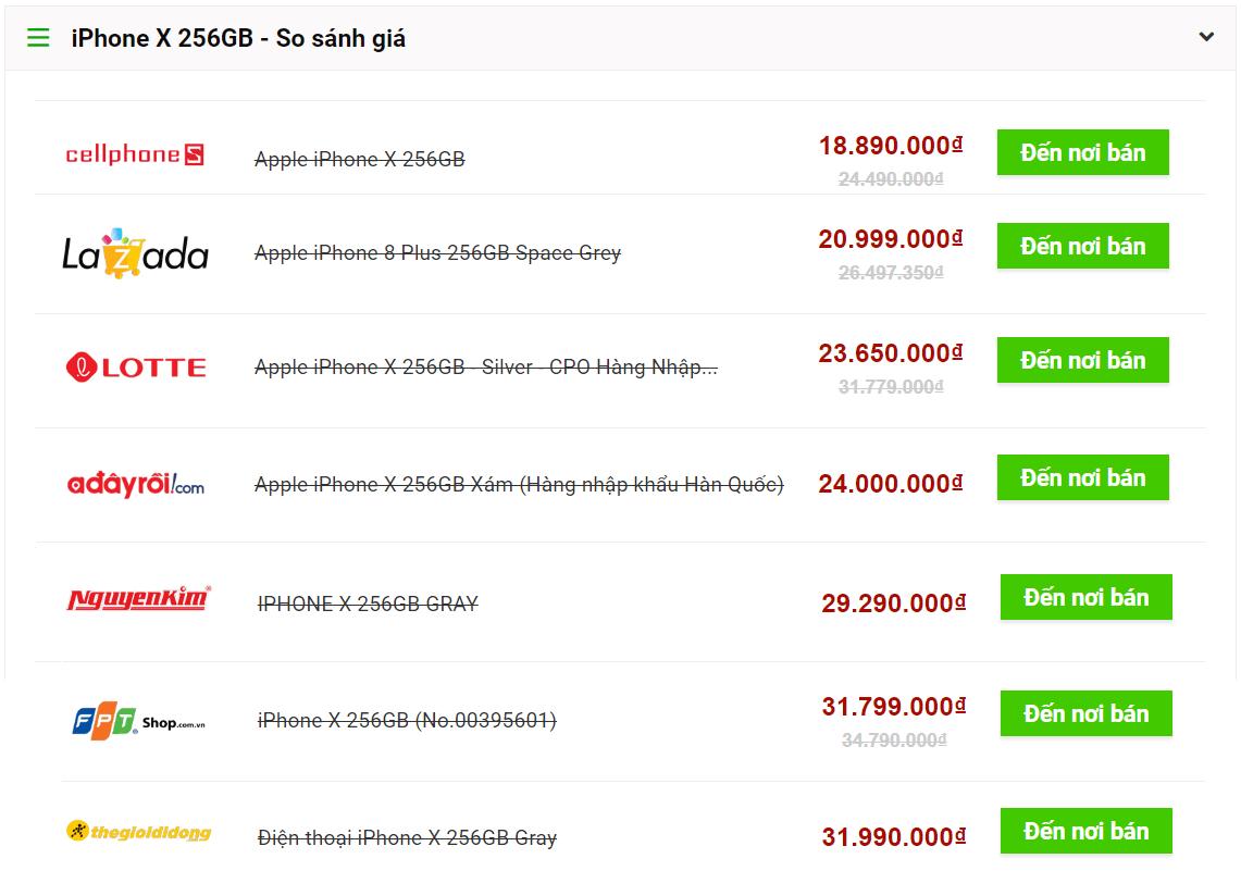 Kiếm tiền từ tiếp thị liên kết với webiste so sánh giá