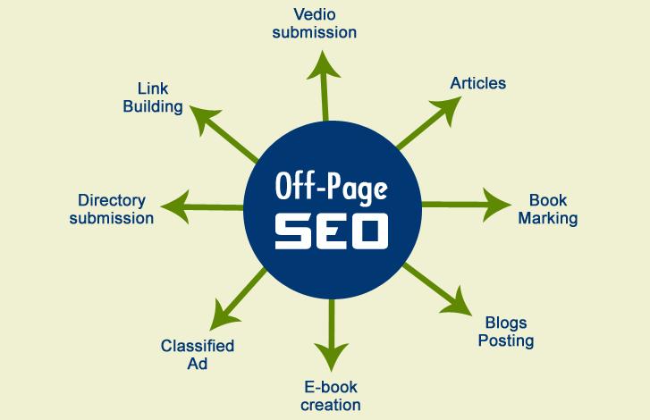 Seo Offpage là gì? Seo Offpage là làm những gì?