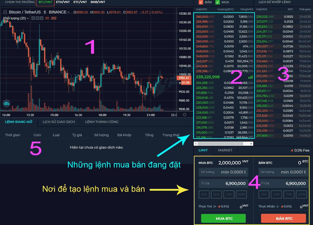 Cách mua bán Bitcoin trên Fiahub bằng chế độ NÂNG CAO - 1