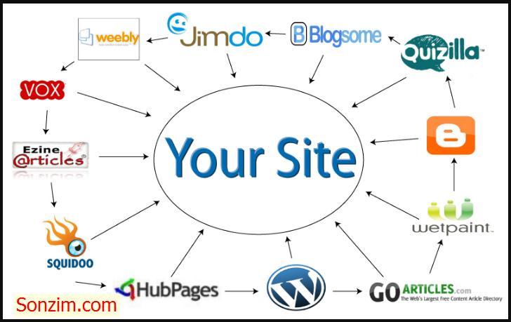 Tưởng nhầm xây dựng link cho website là kế hoạch seo