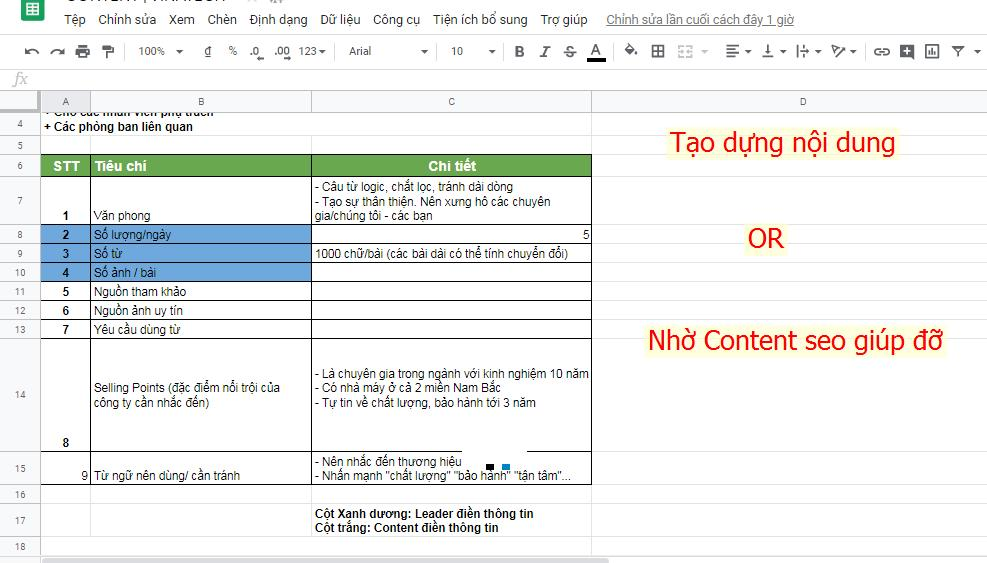 Nhờ content seo hỗ trợ xây dựng nội dung