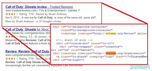 Thêm schema vào bài viết để đẩy từ khóa lên Top Google