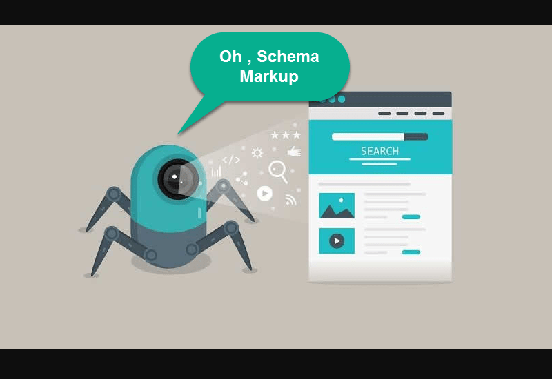 Google crowl thấy Schema Markup | Schema là gì?